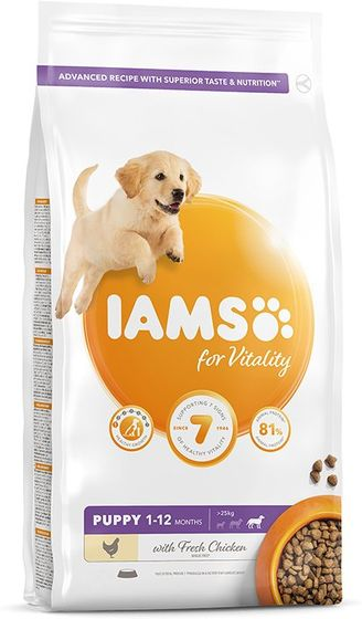 Iams For Vitality Puppy Large Breed | Nutritional Rating 63%